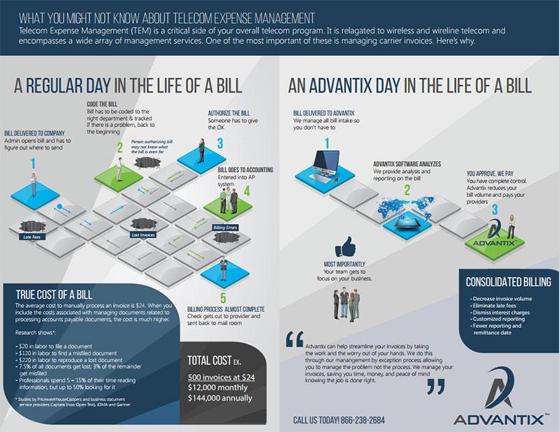 Day-Bill